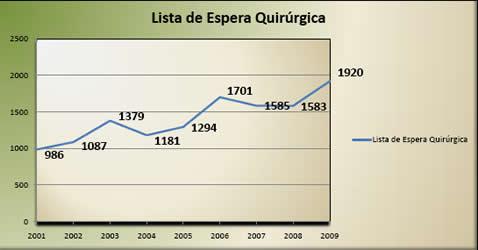 20100718130117-lespera2001-2009.jpg