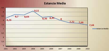20110128131010-estancia-media.jpg