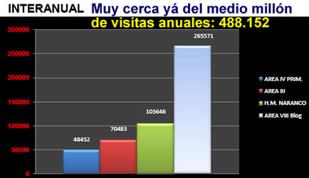20110302215438-balance-febrero-2011.jpg