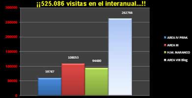 20110704162943-estadisticas2011-6.jpg
