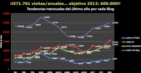 20111203125426-balances-nov-2011.jpg