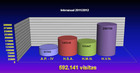 20120204202044-estadisticas2012-1.jpg