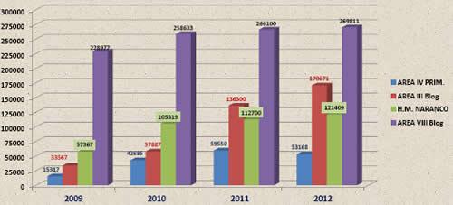 20120503204046-balance-abril-2012.jpg