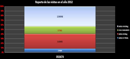 20120706071430-estadistica0612.jpg