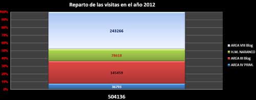 20121004003149-balancetrimestre3-2012.jpg
