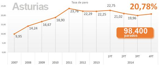 20150122125321-epa-2014-asturias.jpg