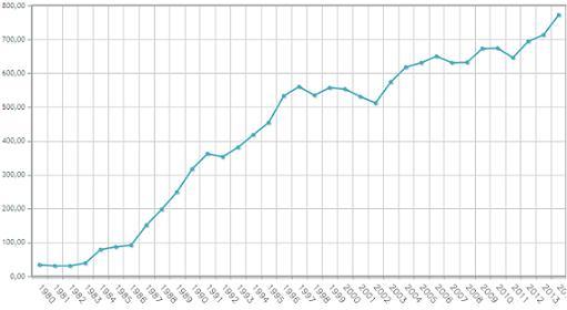 20160331100424-defunciones-asturias-smental-hasta-2014.jpg
