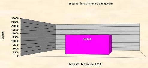 20160609095015-balance-mayo-2016.jpg