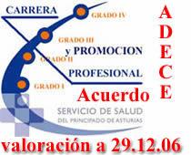 20061229204146-carreraprofesional4.jpg