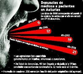 20081105104201-atentadosaprofesionales.jpg