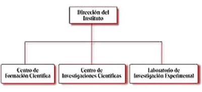 20090129110134-investigacion.jpg