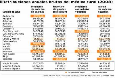 20090418120801-medicosrurales.jpg