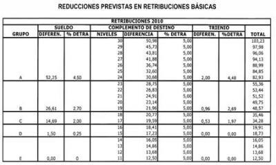 20100526090256-recortebasicas.jpg