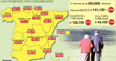 20100707115706-pensiones.jpg