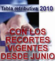 20100729101237-retribuciones2010b.jpg