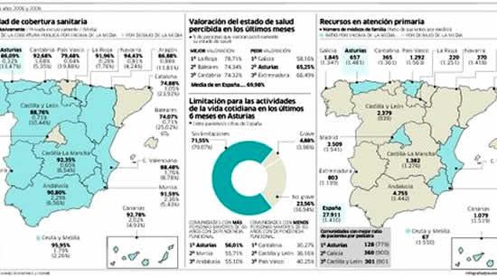 20101109095125-recursos-sanitarios-dotacion.jpg