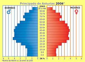 20101204104707-piramide-asturias-2008.jpg