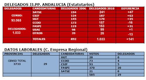 20101217010723-elecciones-sas.jpg