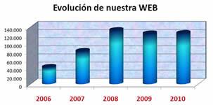 20110104122715-web2010.jpg