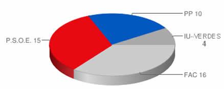 20110523012223-resultados-elecciones.jpg