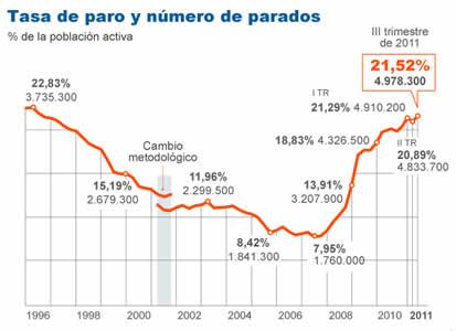 20111028150834-grafico-epa-3-2011.jpg