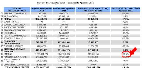 20111229102422-presupuestos2012-ajustado-1.jpg