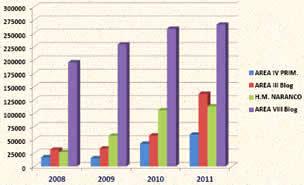 20120107100018-blogs-2008-2011.jpg