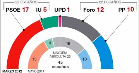 20120409164403-resultados-elecciones-jgpa.jpg