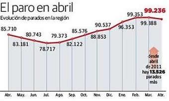 20120505102442-paro-asturias-abril2012.jpg