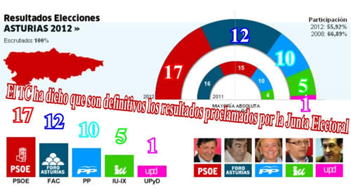 20120511201401-elecciones-definitivo-asturias.jpg