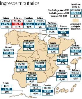 20120607095357-ingresos-tributarios-2012.jpg