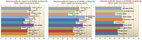 20120611200838-le-demora-media-mayo-2012.jpg