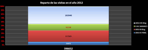20120804175508-balance-julio-2012.jpg