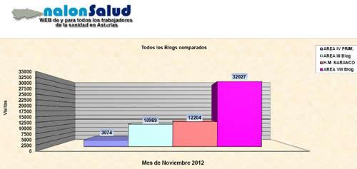 20121202102704-balance-noviembre-2012.jpg