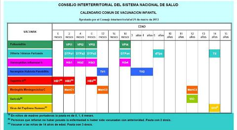 20130322103000-calendario-vacunal-nacional.jpg