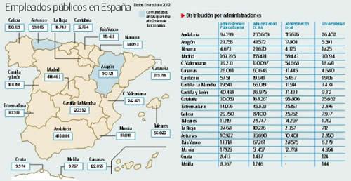 20130613113131-empleados-publicos-2012.jpg