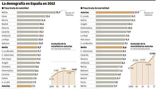 20130619115817-demografia-2012.jpg