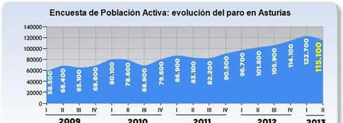 20130726012018-epa-asturias-2-2013.jpg