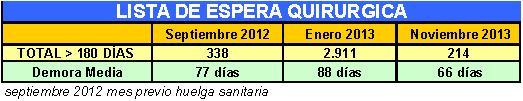 20131212104423-comparativa-mas-de-180-dias.jpg