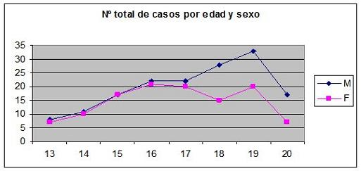 20131230123246-alcohol-jovenes-grafico.jpg