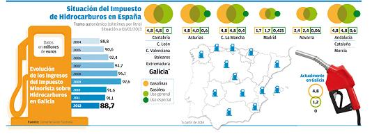 20140228101936-grafico-centimo-sanitario.jpg