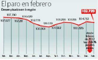20140305120007-paro-asturias-feb-2014-a.jpg