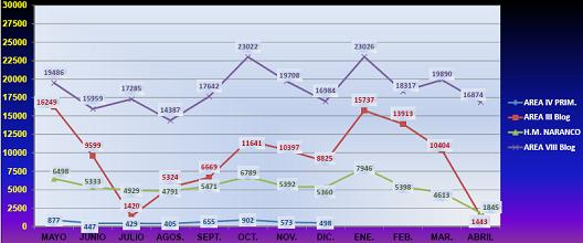 20140506134424-balance-web-abril-2014.jpg