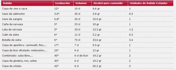 20140625123002-equivalencias-alcohol.jpg