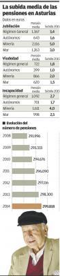 20141001085840-01.pensiones-suben.jpg
