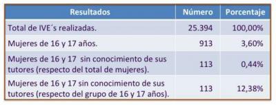 20141115080242-15.aborto.jpg
