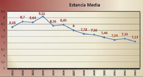 20141127115214-estancia-media-hvnl.jpg