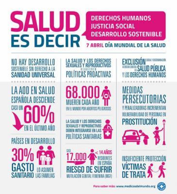 20150407100120-medicos-mundo-dia-salud-min.jpg