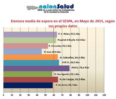 20150610103652-demora-media-mayo-2015.jpg