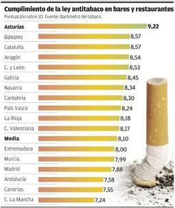 20150706094218-balance-tabaco-ley.jpg
